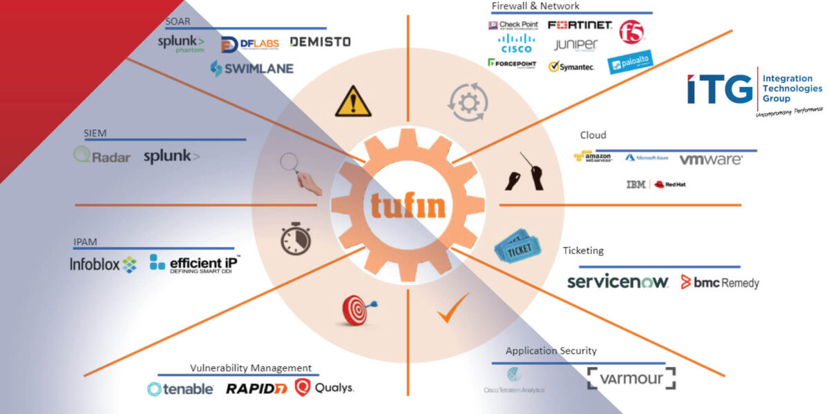 ITG Agreement with Tufin Orchestration Suite